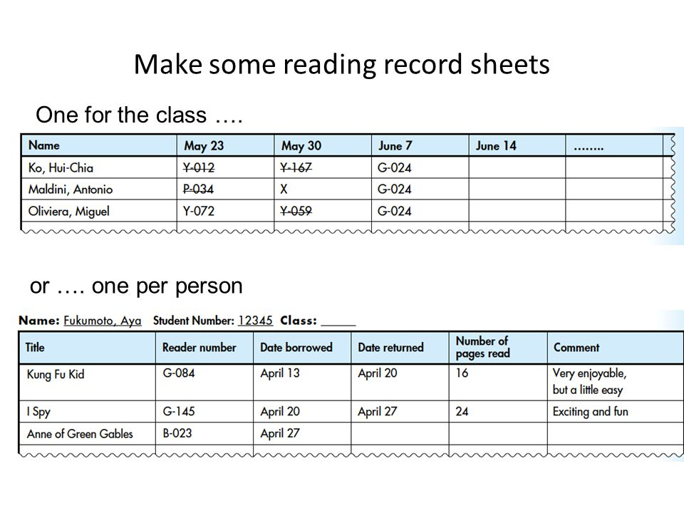 Make some reading record sheets One for the class …. or …. one per person