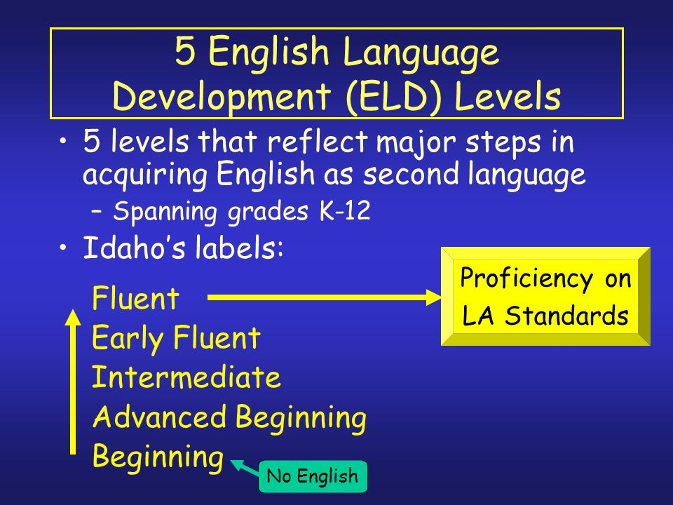 5 English Language Development (ELD) Levels 5 levels that reflect major steps in acquiring English as second language –Spanning grades K-12 Idaho's labels: Fluent Early Fluent Intermediate Advanced Beginning Beginning Proficiency on LA Standards No English