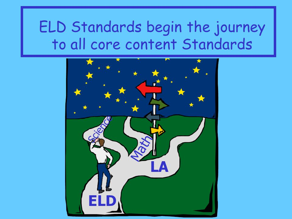 ELD Standards begin the journey to all core content Standards Math LA ELD Science