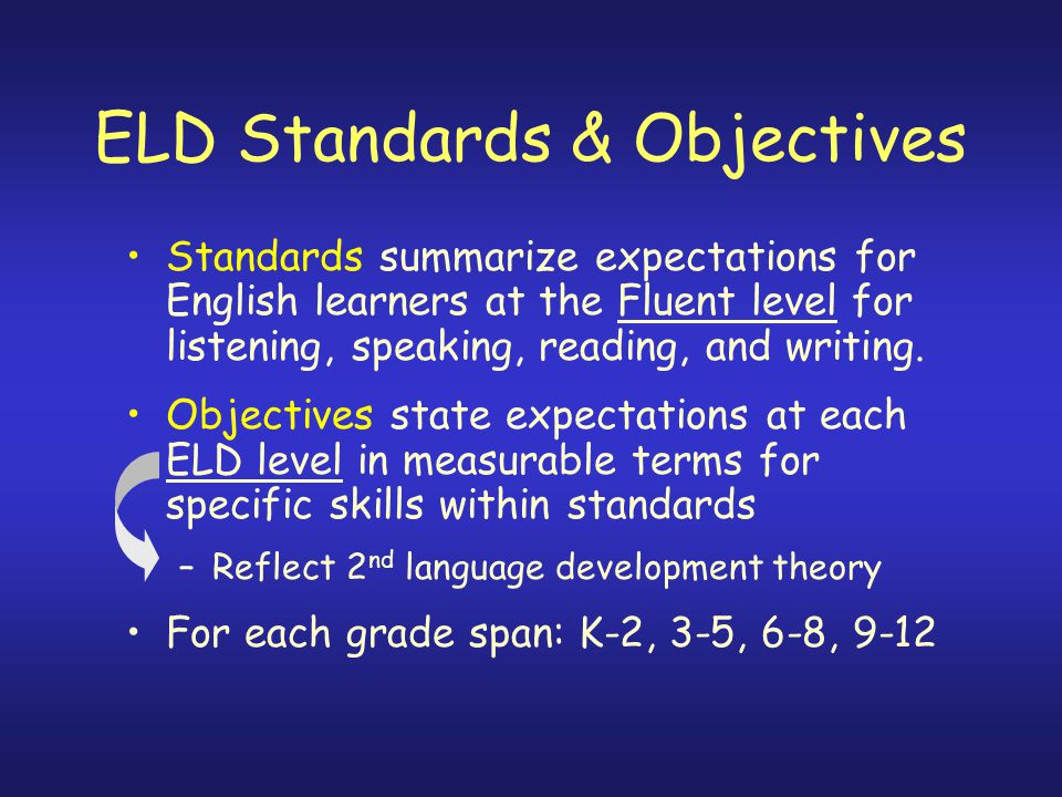 ELD Standards & Objectives Standards summarize expectations for English learners at the Fluent level for listening, speaking, reading, and writing.