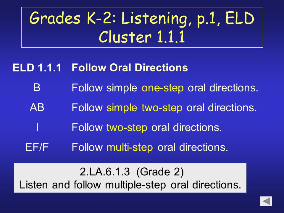 Grades K-2: Listening, p.1, ELD Cluster 1.1.1 Follow Oral Directions Follow simple one-step oral directions.