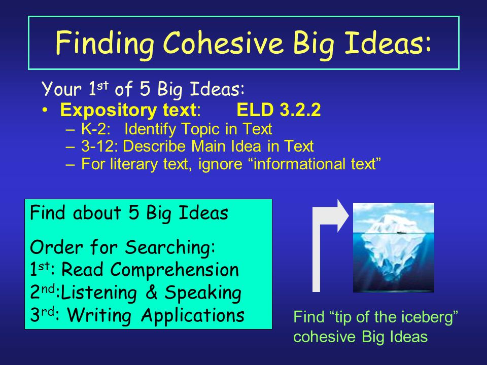 Finding Cohesive Big Ideas: Your 1 st of 5 Big Ideas: Expository text: ELD 3.2.2 –K-2: Identify Topic in Text –3-12: Describe Main Idea in Text –For literary text, ignore informational text Find tip of the iceberg cohesive Big Ideas Find about 5 Big Ideas Order for Searching: 1 st : Read Comprehension 2 nd :Listening & Speaking 3 rd : Writing Applications