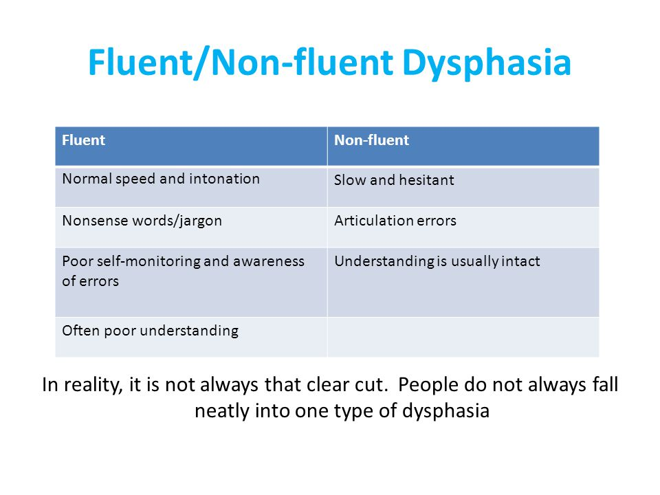 Fluent/Non-fluent Dysphasia In reality, it is not always that clear cut.