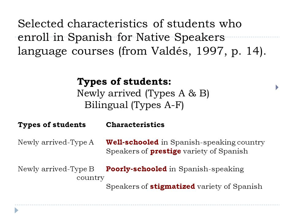 Selected characteristics of students who enroll in Spanish for Native Speakers language courses (from Valdés, 1997, p.