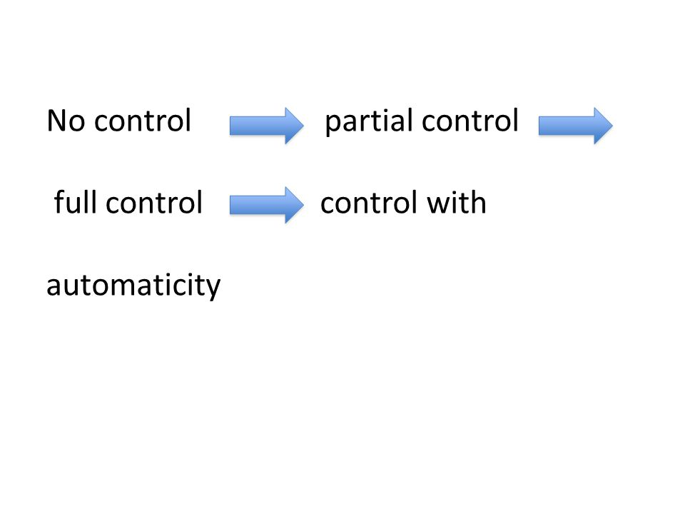 No control partial control full control control with automaticity