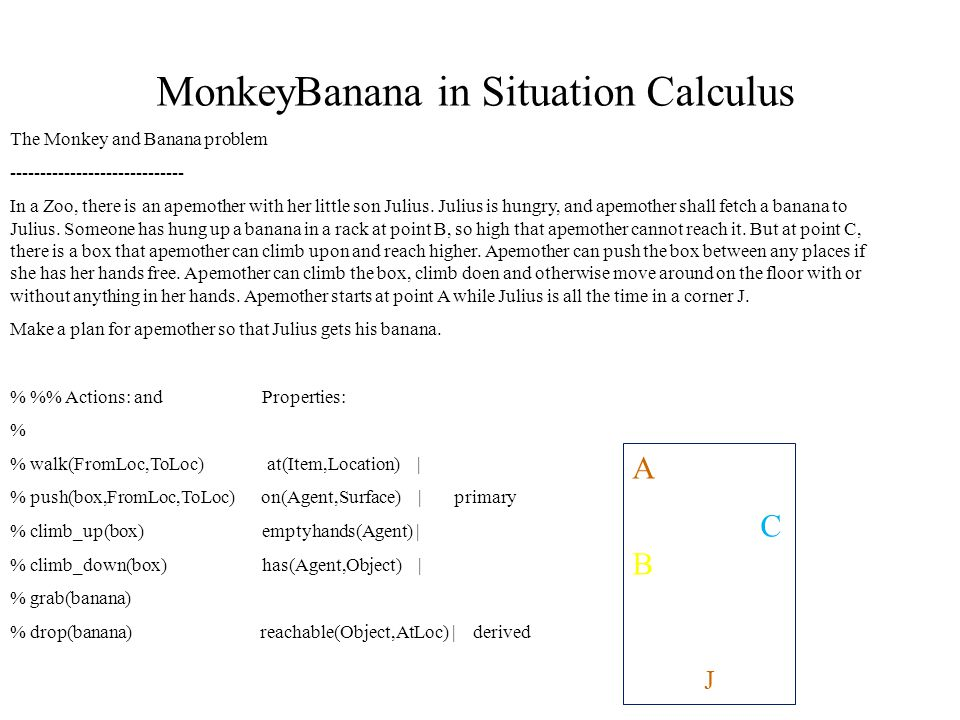 MonkeyBanana in Situation Calculus The Monkey and Banana problem ----------------------------- In a Zoo, there is an apemother with her little son Julius.