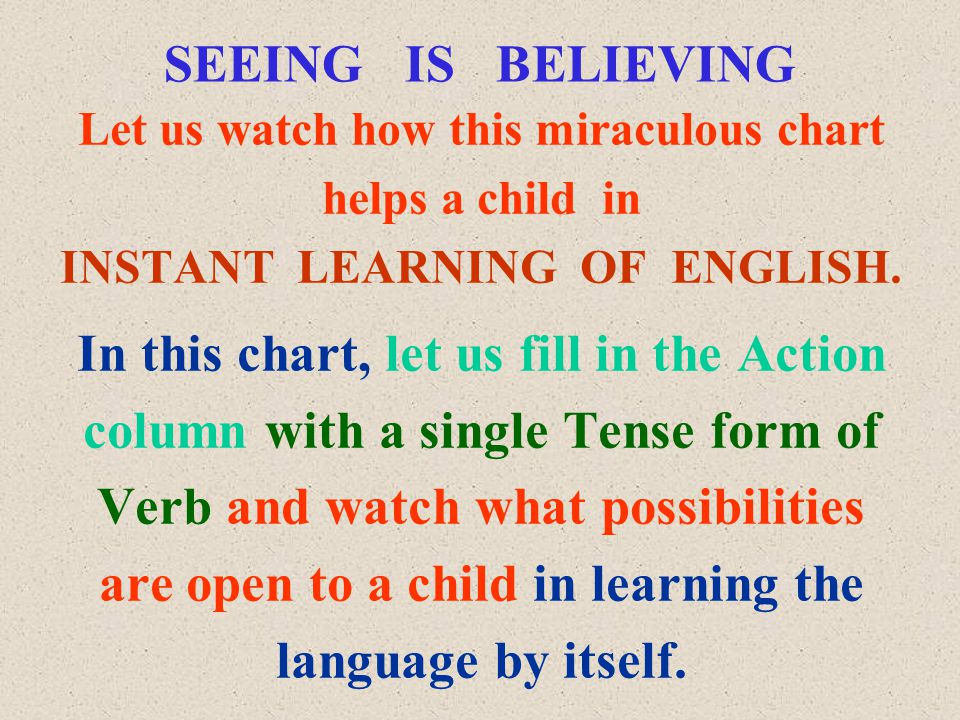 SEEING IS BELIEVING Let us watch how this miraculous chart helps a child in INSTANT LEARNING OF ENGLISH.