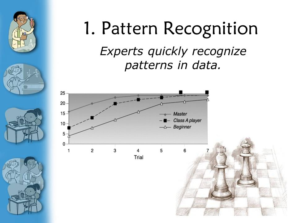 1. Pattern Recognition Experts quickly recognize patterns in data.