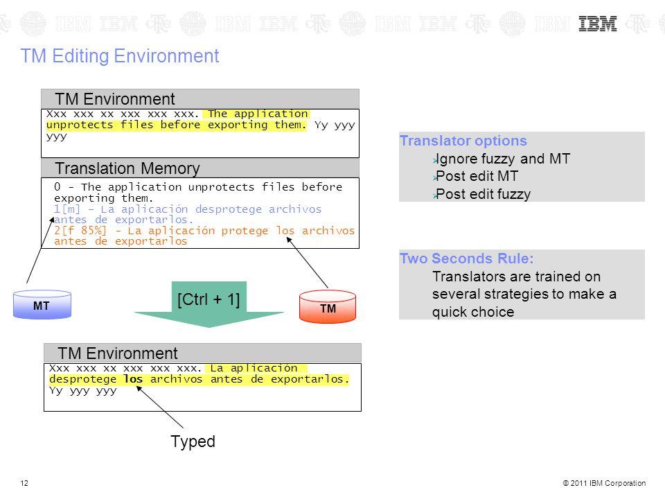 © 2011 IBM Corporation1218-sept.-08 Xxx xxx xx xxx xxx xxx. La aplicación desprotege los archivos antes de exportarlos. Yy yyy yyy TM Editing Environm