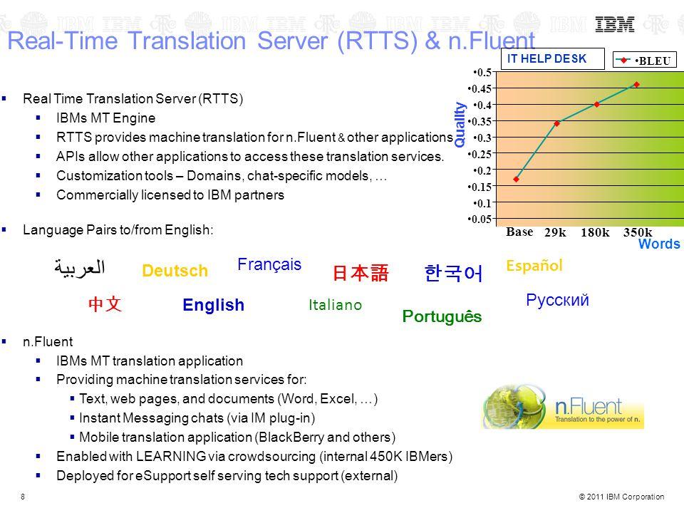 © 2011 IBM Corporation8 Real-Time Translation Server (RTTS) & n.Fluent  Real Time Translation Server (RTTS)  IBMs MT Engine  RTTS provides machine translation for n.Fluent & other applications  APIs allow other applications to access these translation services.