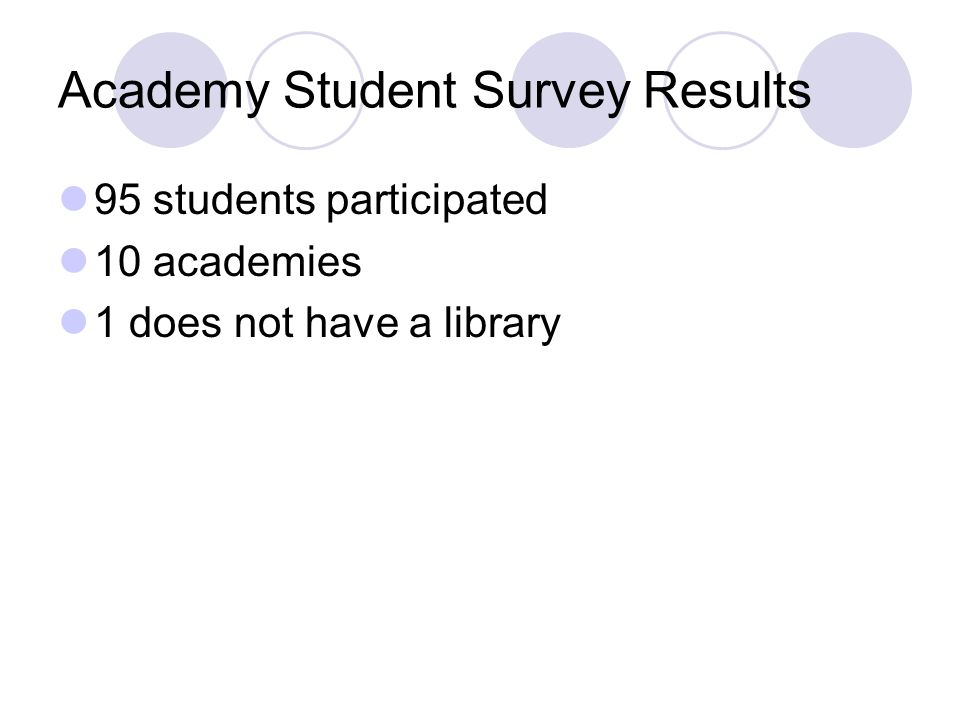 Academy Student Survey Results 95 students participated 10 academies 1 does not have a library