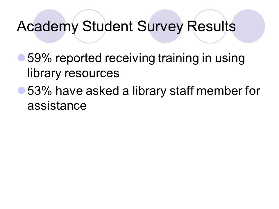 Academy Student Survey Results 59% reported receiving training in using library resources 53% have asked a library staff member for assistance