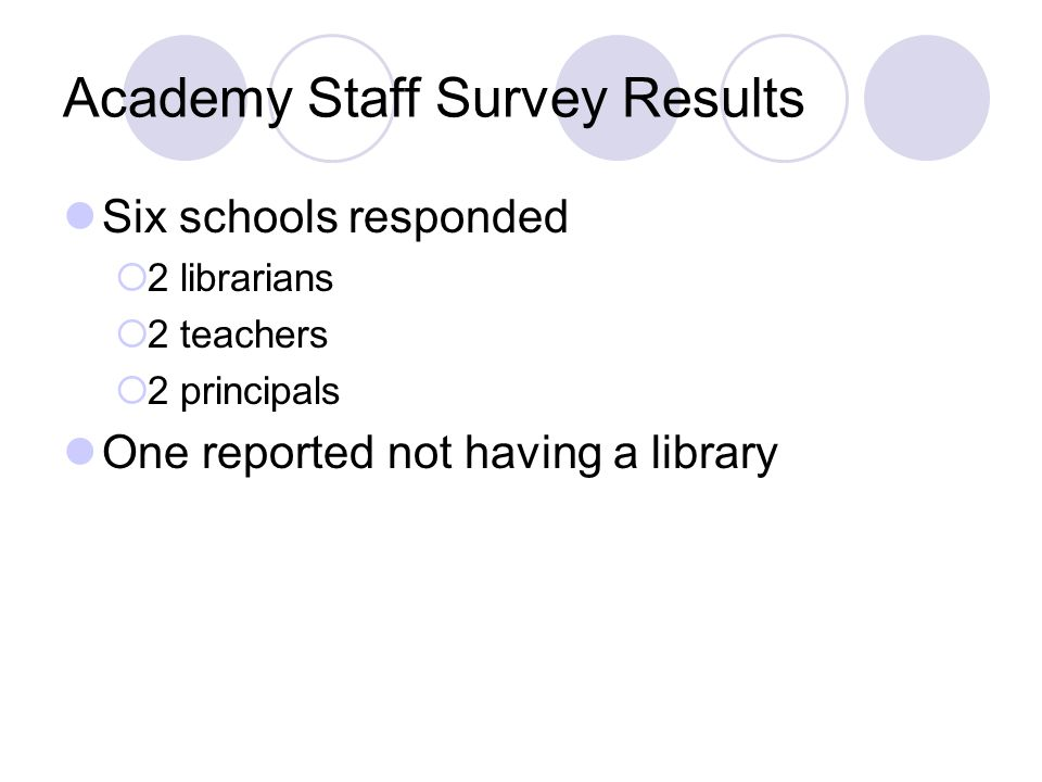 Academy Staff Survey Results Six schools responded  2 librarians  2 teachers  2 principals One reported not having a library
