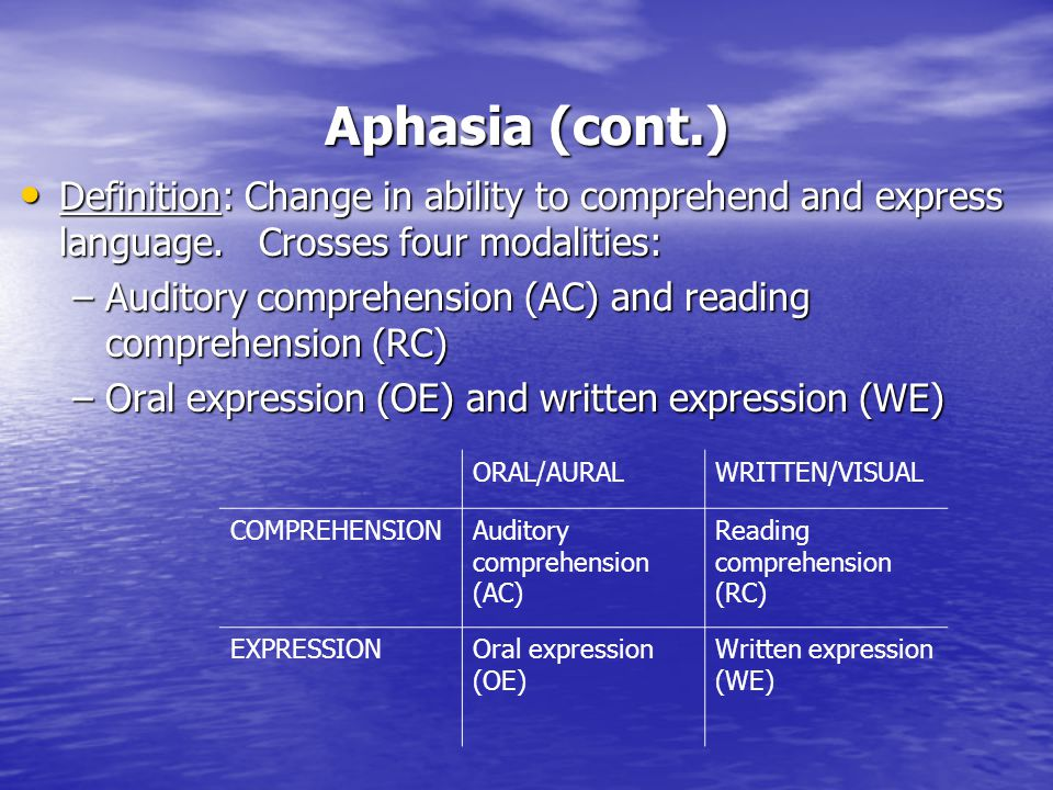 Aphasia (cont.) Definition: Change in ability to comprehend and express language.