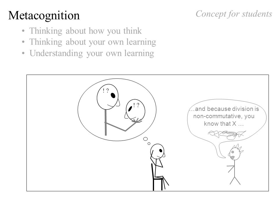 Metacognition Thinking about how you think Thinking about your own learning Understanding your own learning …and because division is non-commutative,