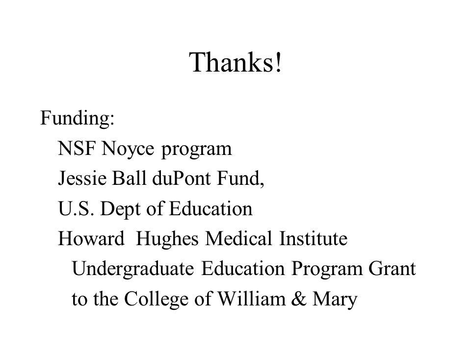 Thanks. Funding: NSF Noyce program Jessie Ball duPont Fund, U.S.