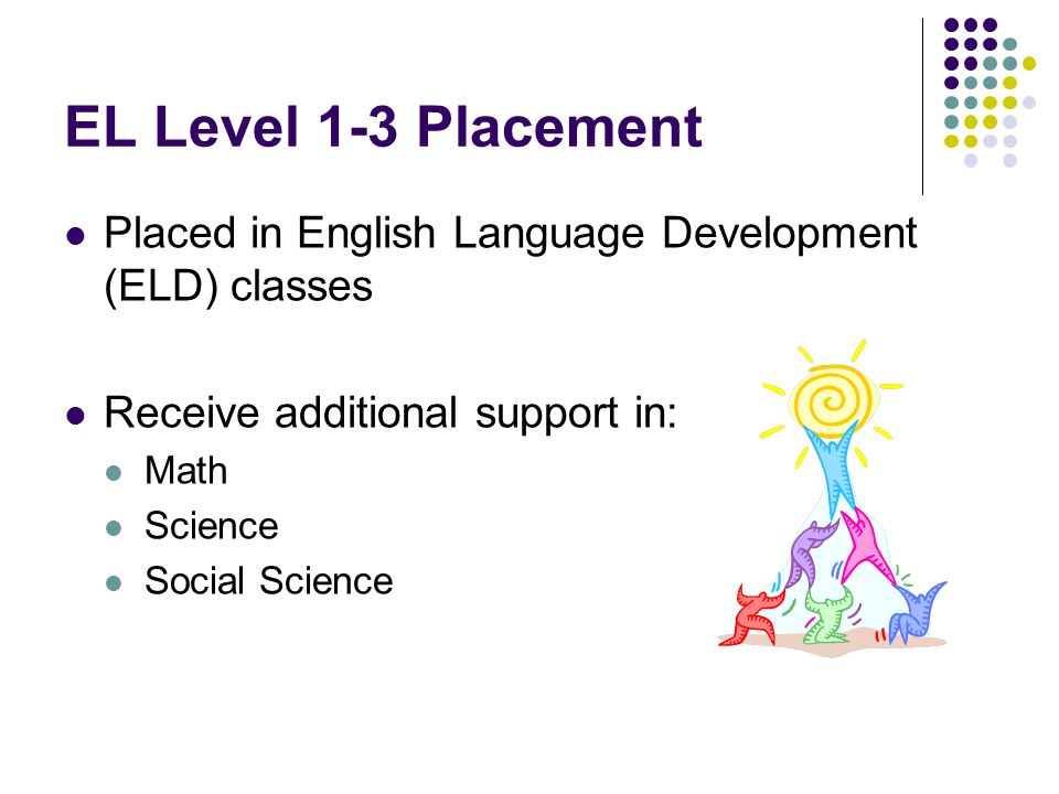 EL Level 1-3 Placement Placed in English Language Development (ELD) classes Receive additional support in: Math Science Social Science
