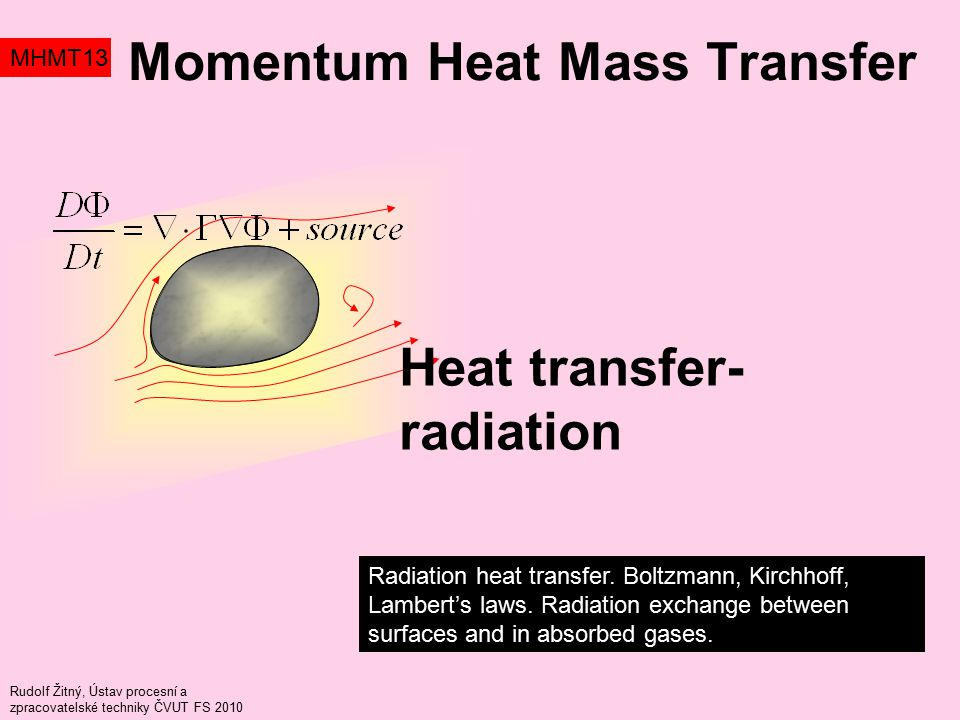 Momentum Heat Mass Transfer MHMT13 Radiation heat transfer. Boltzmann, Kirchhoff, Lambert's laws. Radiation exchange between surfaces and in absorbed