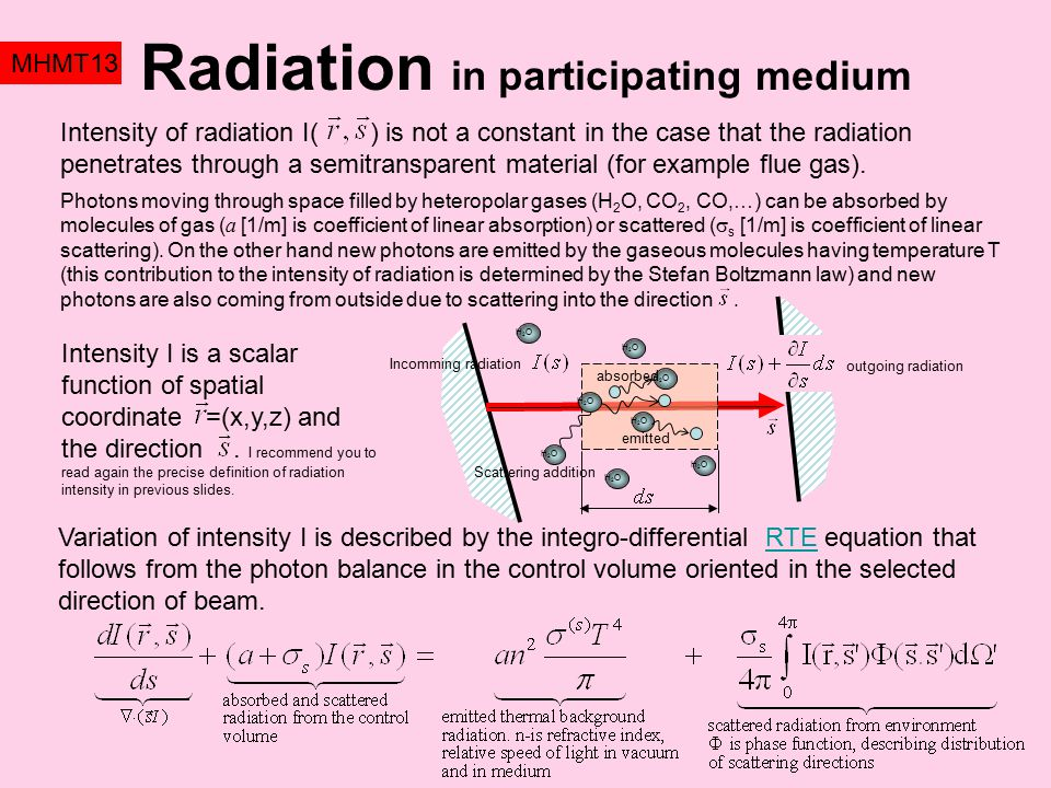 Radiation in participating medium MHMT13 H2OH2O H2OH2O H2OH2O H2OH2O H2OH2O H2OH2O H2OH2O H2OH2O Incomming radiation outgoing radiation emitted absorb