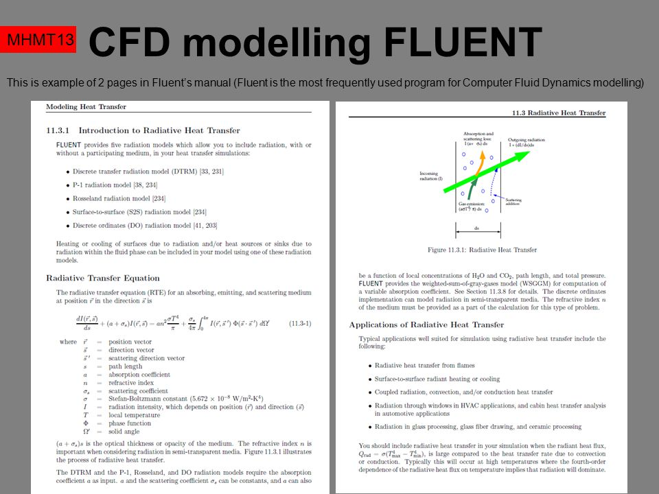 CFD modelling FLUENT MHMT13 This is example of 2 pages in Fluent's manual (Fluent is the most frequently used program for Computer Fluid Dynamics mode