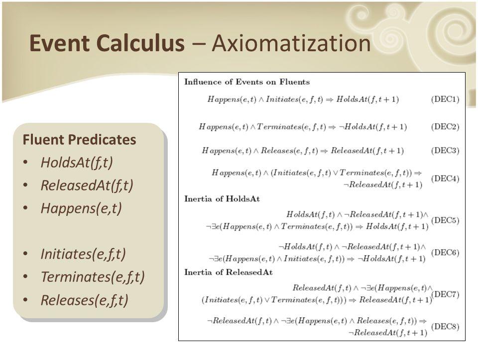 Event Calculus – Axiomatization Fluent Predicates HoldsAt(f,t) ReleasedAt(f,t) Happens(e,t) Initiates(e,f,t) Terminates(e,f,t) Releases(e,f,t) Fluent Predicates HoldsAt(f,t) ReleasedAt(f,t) Happens(e,t) Initiates(e,f,t) Terminates(e,f,t) Releases(e,f,t)