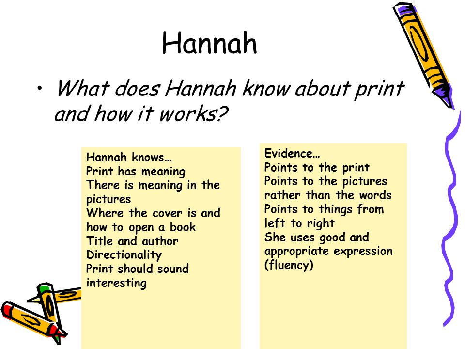 Hannah What does Hannah know about print and how it works? Hannah knows… Print has meaning There is meaning in the pictures Where the cover is and how