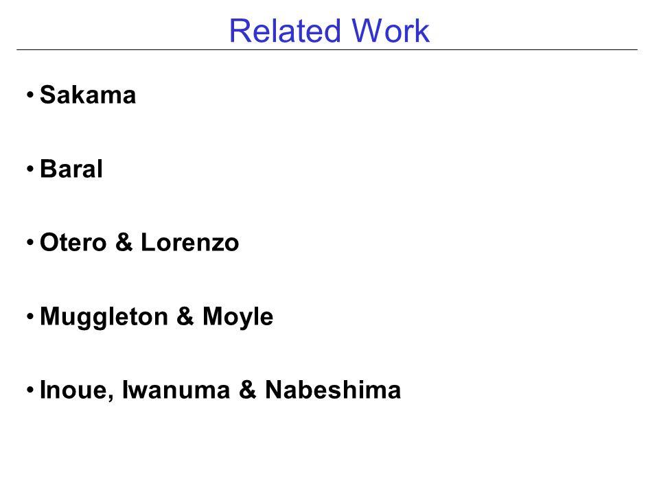 Related Work Sakama Baral Otero & Lorenzo Muggleton & Moyle Inoue, Iwanuma & Nabeshima