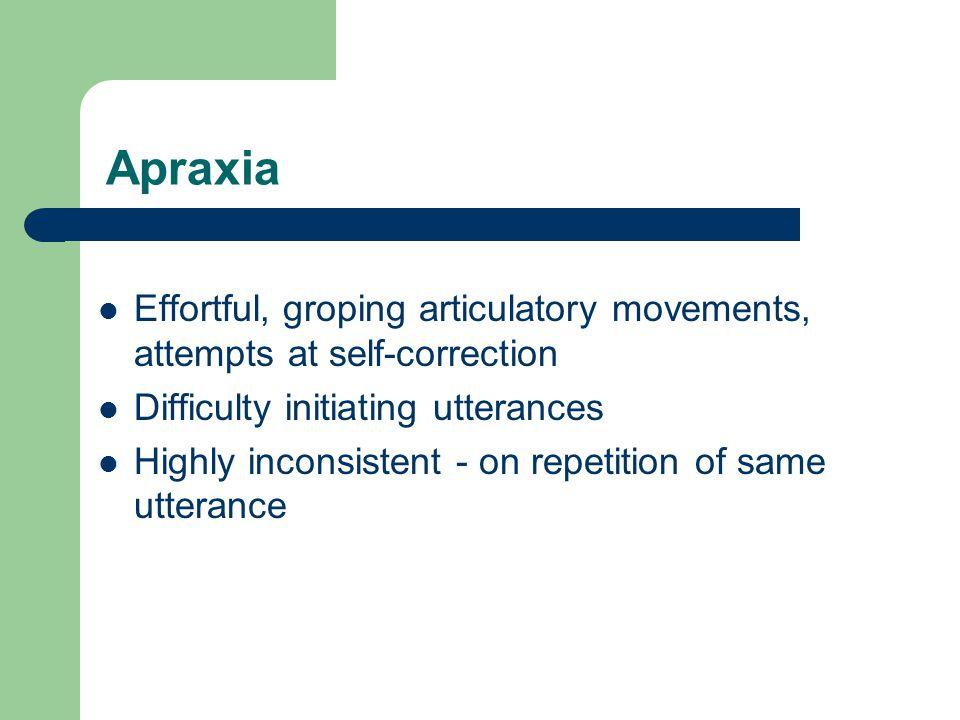 Oral & Verbal Apraxia Oral Difficulty producing oral movements Verbal Difficulty producing words