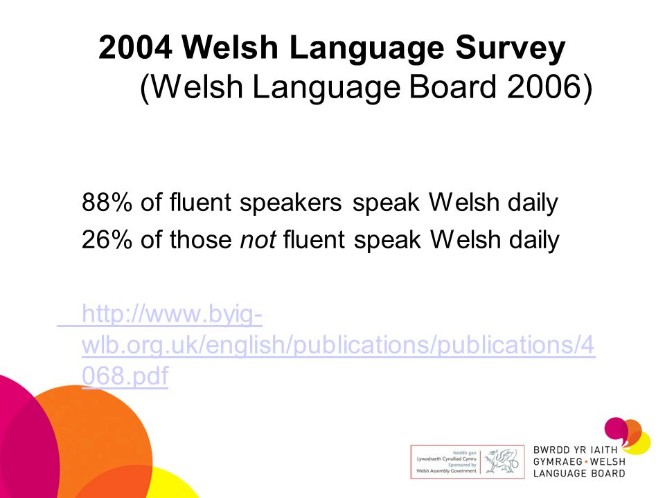 2004 Welsh Language Survey (Welsh Language Board 2006) 88% of fluent speakers speak Welsh daily 26% of those not fluent speak Welsh daily http://www.byig- wlb.org.uk/english/publications/publications/4 068.pdf