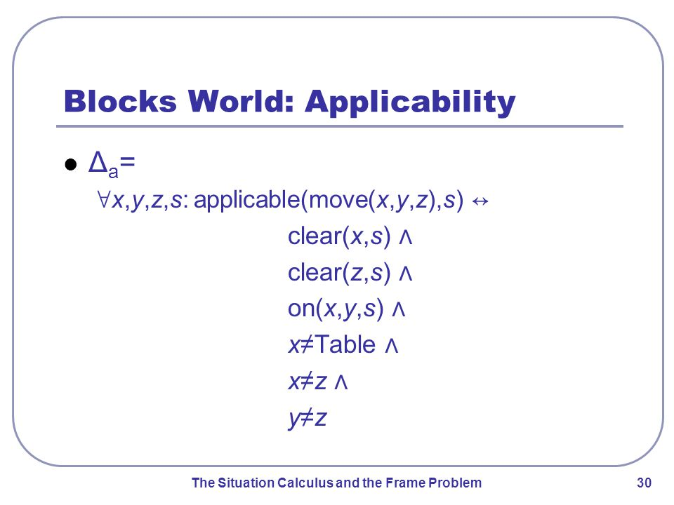 The Situation Calculus and the Frame Problem 31 Blocks World: move Action single action move(x,y,z): moving block x from y (where it currently is) onto z Table A D B C A D B C move(A,B,D)