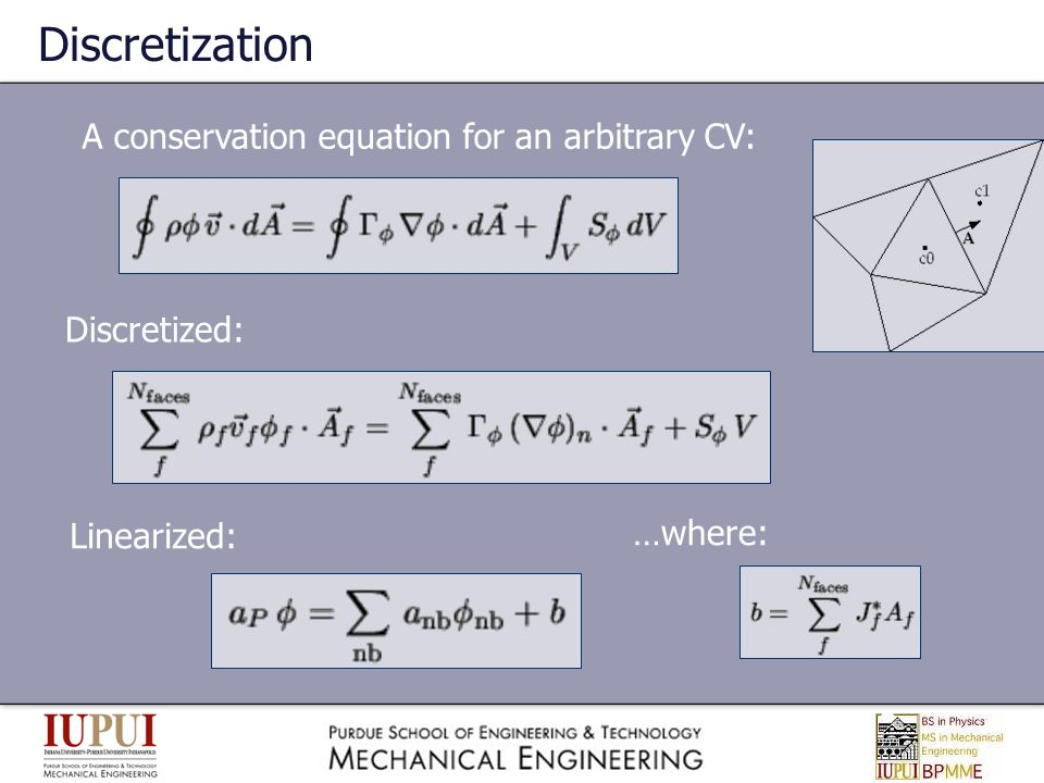 Discretization A conservation equation for an arbitrary CV: Discretized: Linearized: …where: