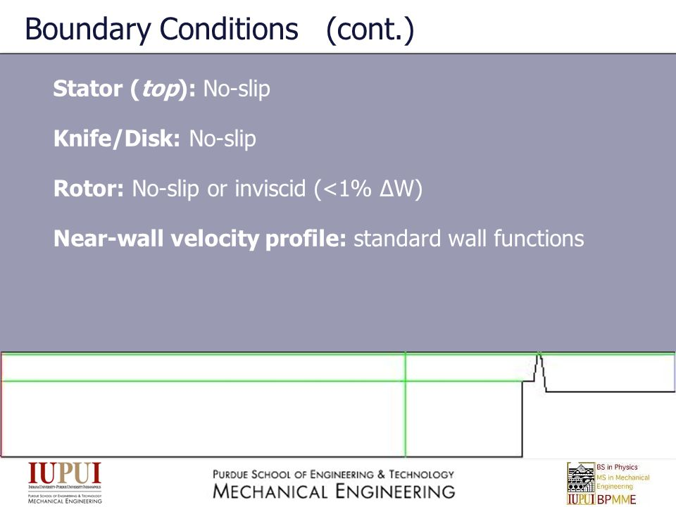 Boundary Conditions (cont.) Stator (top): No-slip Knife/Disk: No-slip Rotor: No-slip or inviscid (<1% ΔW) Near-wall velocity profile: standard wall fu