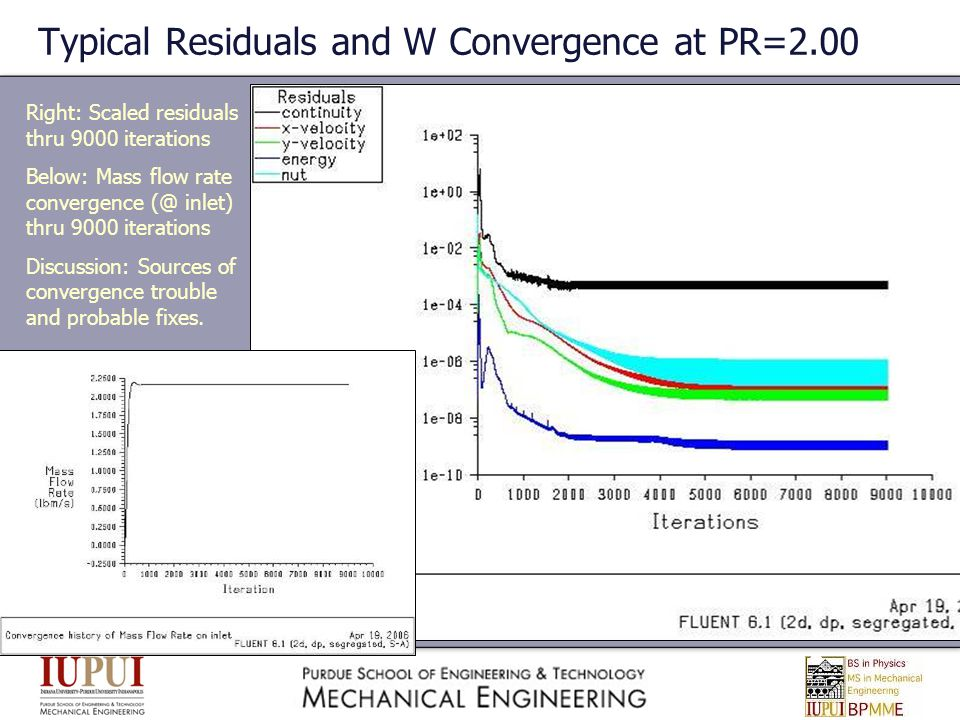 Typical Residuals and W Convergence at PR=2.00 Right: Scaled residuals thru 9000 iterations Below: Mass flow rate convergence (@ inlet) thru 9000 iter