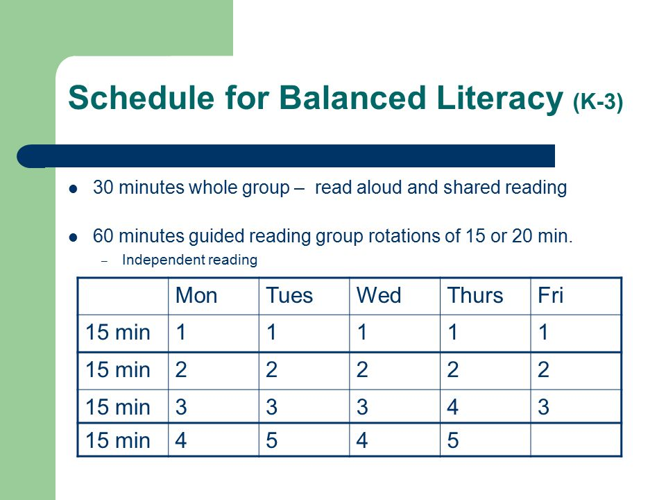 Schedule for Balanced Literacy (4-6) 30 minutes whole group 60 minutes small group rotations of 15 or 20 min.