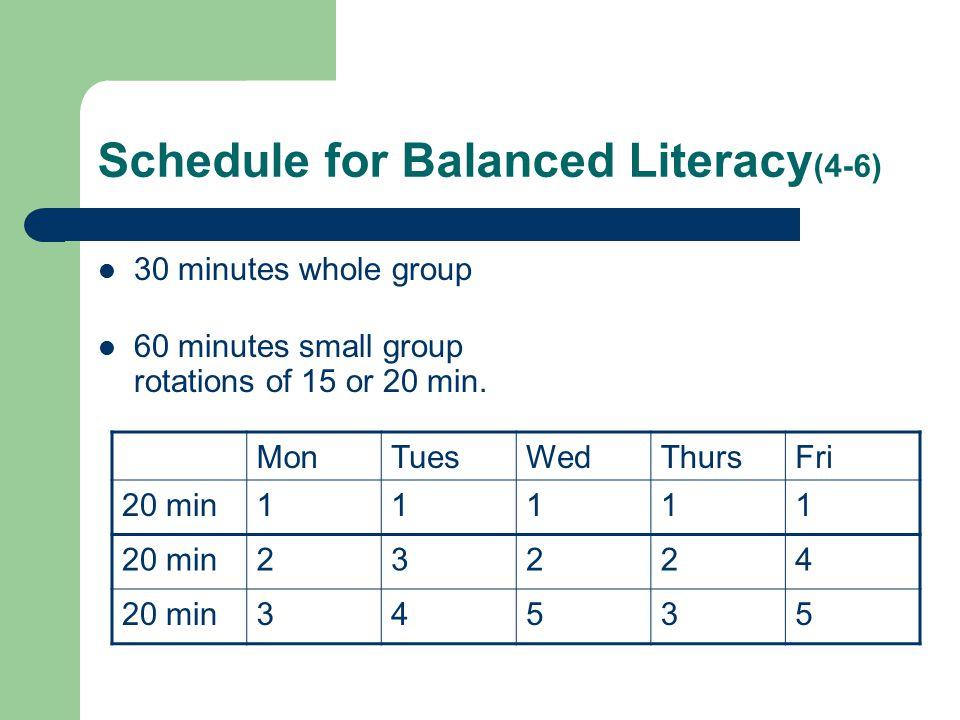 Schedule for Balanced Literacy (4-6) Mini lesson Literature Circles Book Club 20 – 30 min.