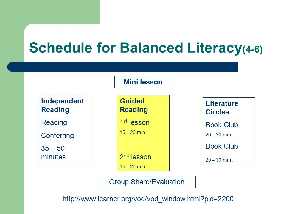 Lesson format Before reading (3 - 5 minutes) During reading (10 - 12 minutes) After reading (3 – 5 minutes)