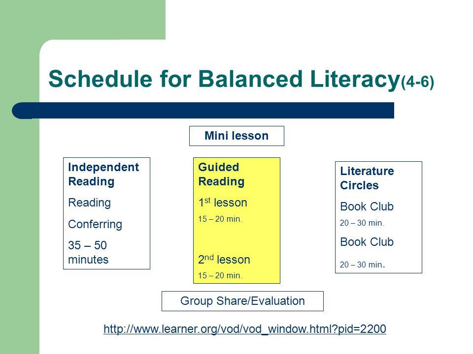 Schedule for Balanced Literacy (4-6) Mini lesson Literature Circles Book Club 20 – 30 min. Book Club 20 – 30 min. Independent Reading Reading Conferri