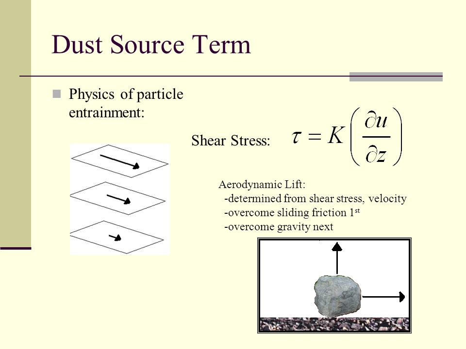 Dust Source Term Physics of particle entrainment: Shear Stress: Aerodynamic Lift: -determined from shear stress, velocity -overcome sliding friction 1 st -overcome gravity next