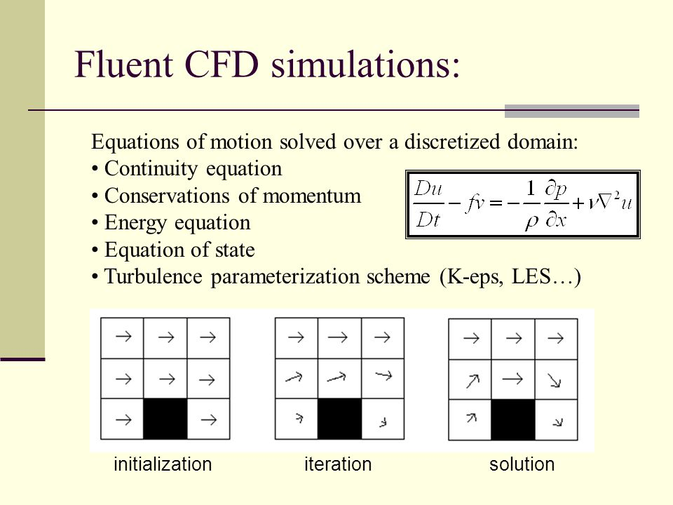 Fluent CFD simulations: Equations of motion solved over a discretized domain: Continuity equation Conservations of momentum Energy equation Equation of state Turbulence parameterization scheme (K-eps, LES…) initializationiterationsolution