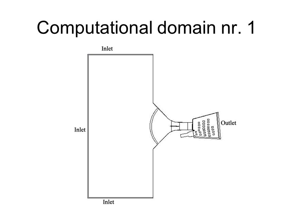 Computational domain nr. 1