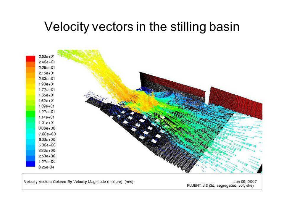 Velocity vectors in the stilling basin
