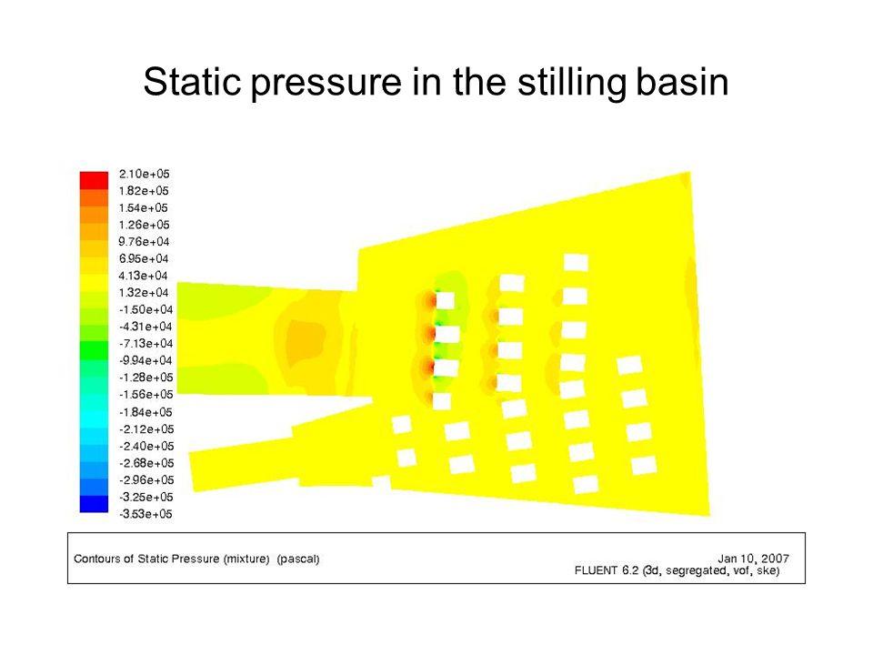 Static pressure in the stilling basin