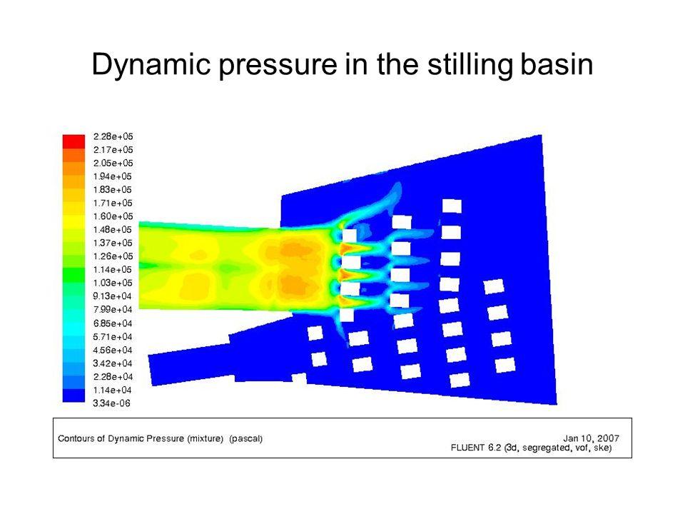 Dynamic pressure in the stilling basin