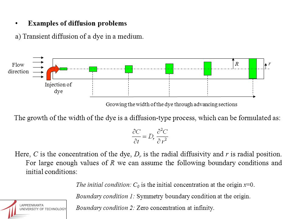 The solution of diffusion equation under mentioned initial and boundary conditions is found as: C