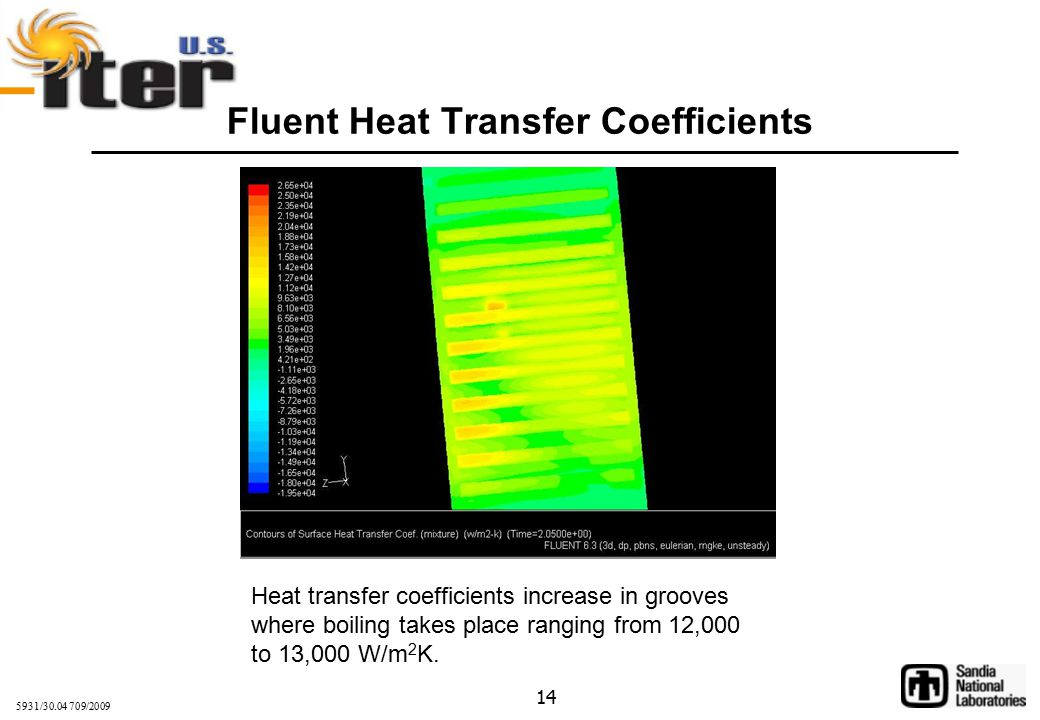 5931/30.04 709/2009 14 Fluent Heat Transfer Coefficients Heat transfer coefficients increase in grooves where boiling takes place ranging from 12,000 to 13,000 W/m 2 K.