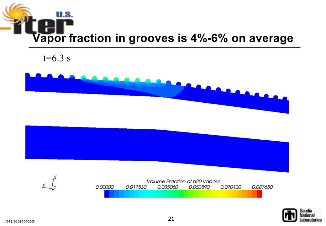 5931/30.04 709/2009 21 Vapor fraction in grooves is 4%-6% on average t=6.3 s