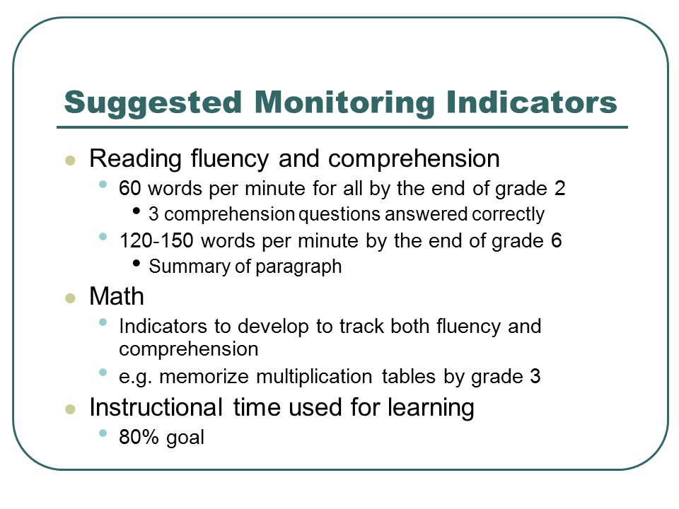Suggested Monitoring Indicators Reading fluency and comprehension 60 words per minute for all by the end of grade 2 3 comprehension questions answered correctly 120-150 words per minute by the end of grade 6 Summary of paragraph Math Indicators to develop to track both fluency and comprehension e.g.