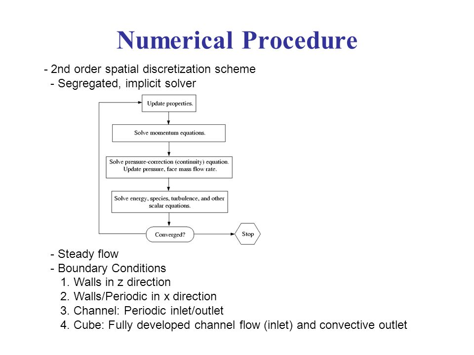 Numerical Procedure - 2nd order spatial discretization scheme - Segregated, implicit solver - Steady flow - Boundary Conditions 1.