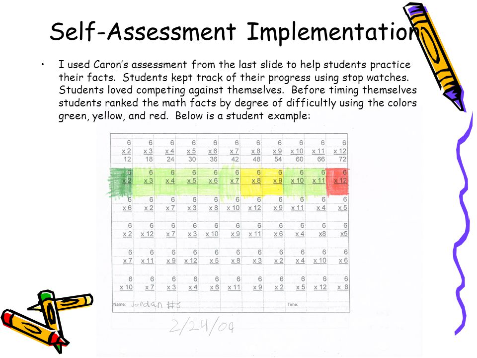 Self-Assessment Implementation I used Caron's assessment from the last slide to help students practice their facts.