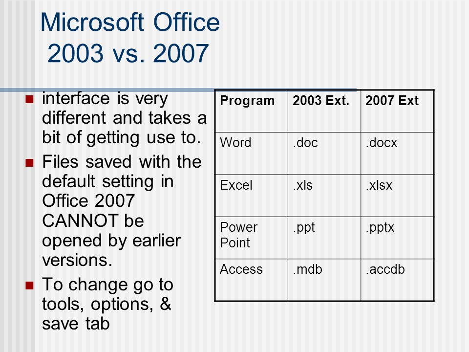 Microsoft Office 2003 vs. 2007 interface is very different and takes a bit of getting use to. Files saved with the default setting in Office 2007 CANN
